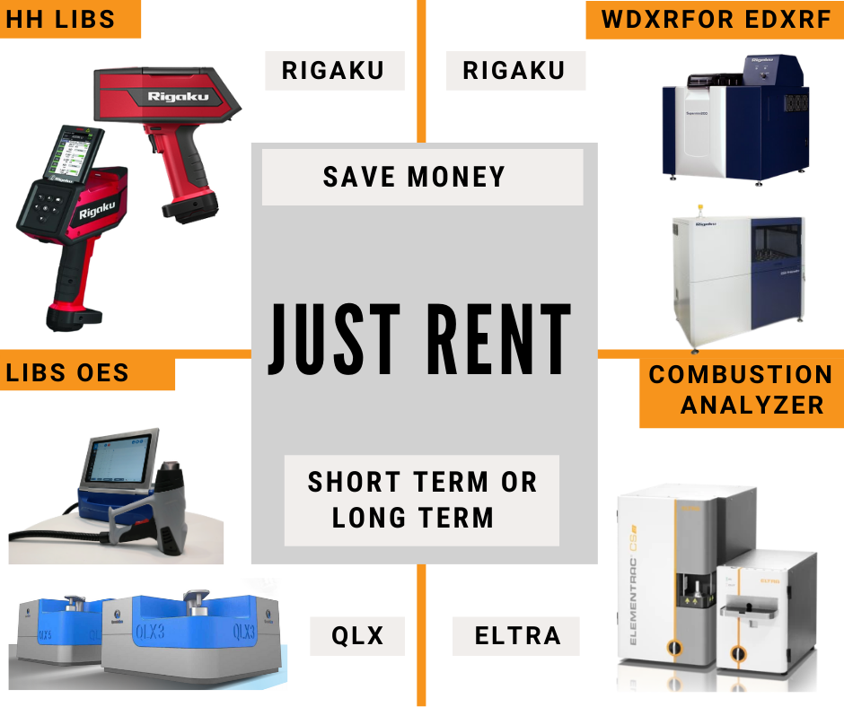 Dont buy just rent 1
